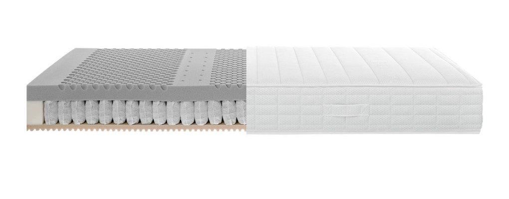 RÖWA Matratze Basic - Taschentonnerfederkerne Matratze im Quwerschnitt